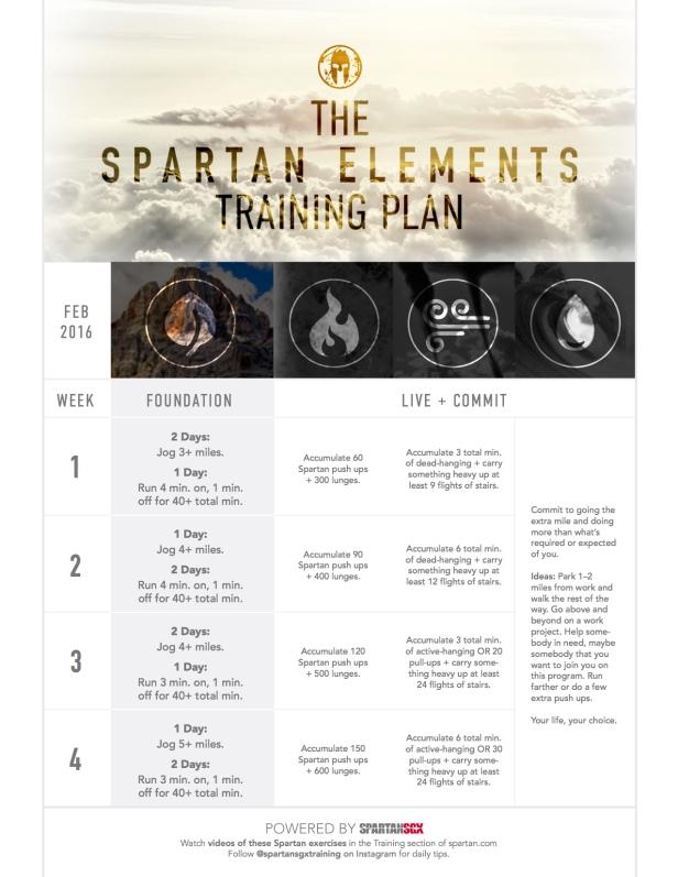 Feb 2016 Spartan Training
