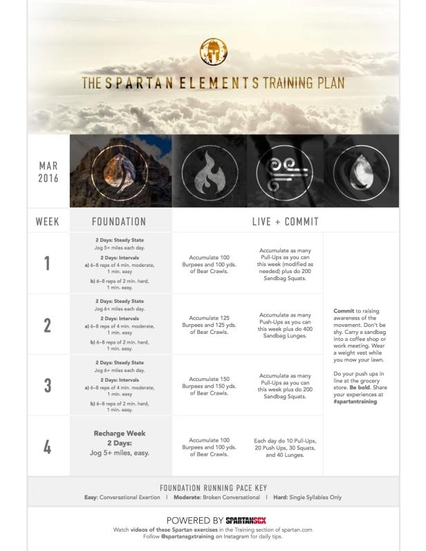 Mar 2016 Spartan Training